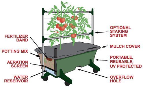 Earthboxschematic
